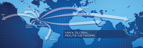 MIA's Global Route Network